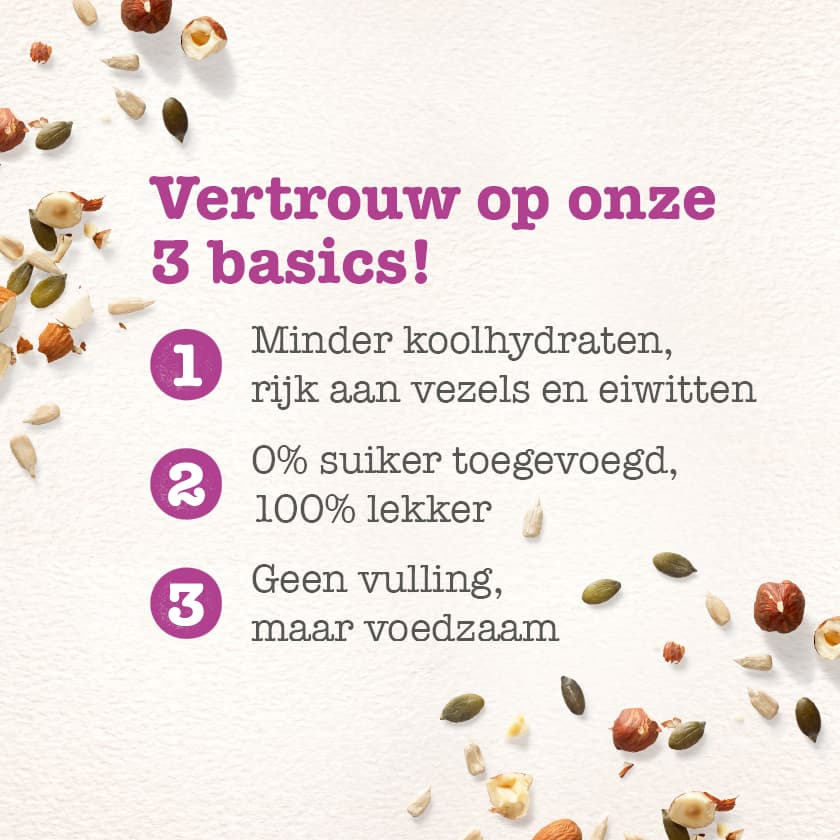 Aha Creative | Case: Tasty Basics | Vertrouw op onze 3 basics