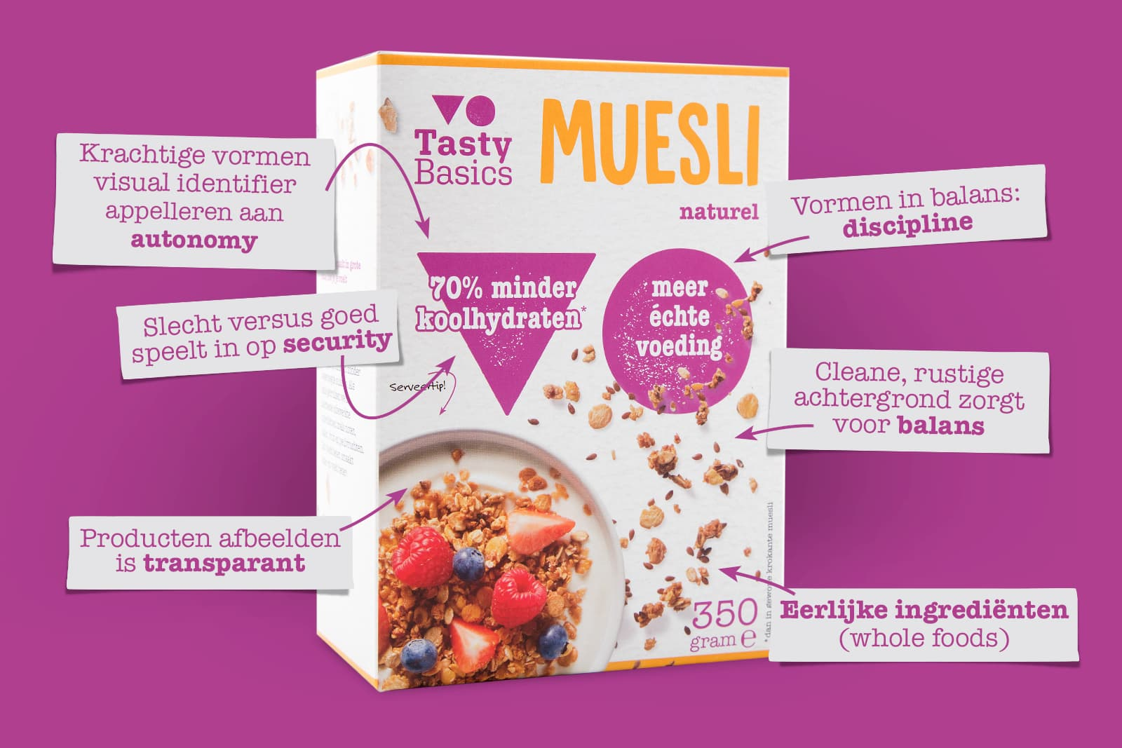 Aha Creative | Case: Tasty Basics | Uitleg concept